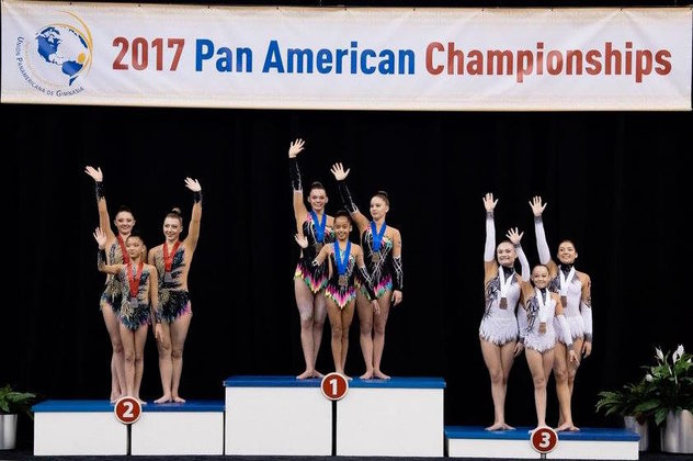 Twelve Medals for Canadian Acrobatic and Rhythmic Gymnasts on the Final Day of the Pan American Championships